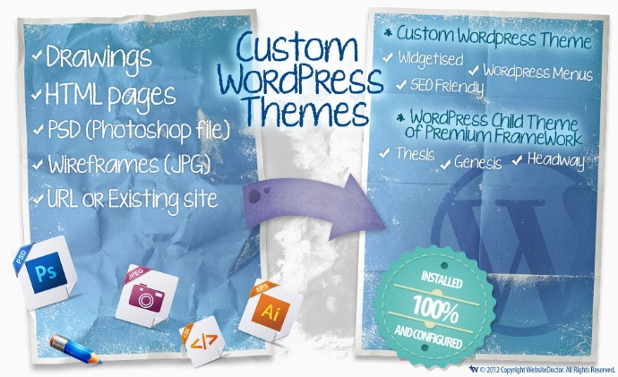 custom-wordpress-theme-coding-690x421