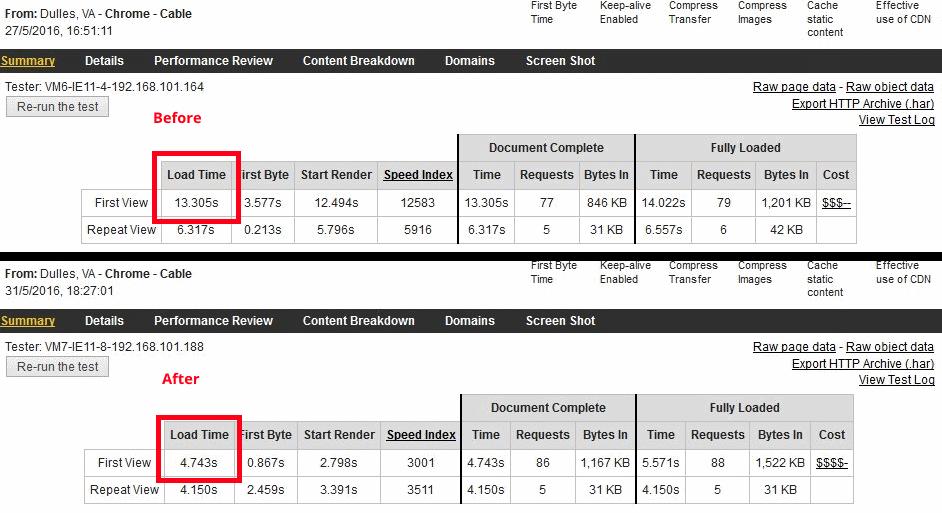 SiteGround hosting speed way faster than original host